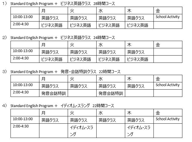 コンビネーションプログラム